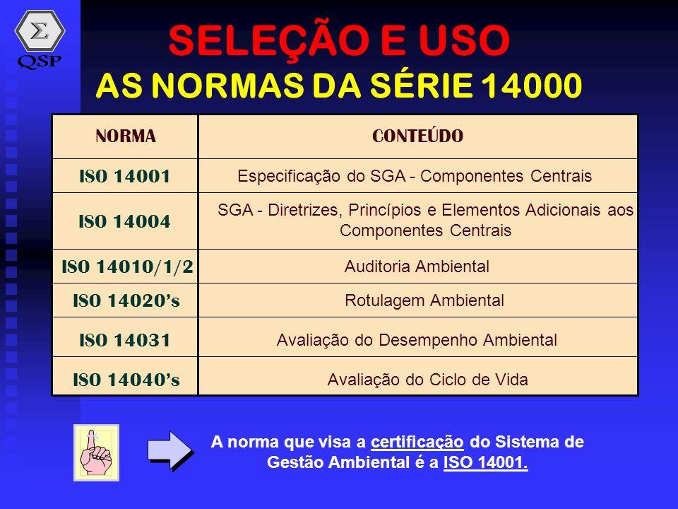 SELEÇÃO E USO AS NORMAS DA SÉRIE 14000 NORMA ISO 14001 ISO 14004 ISO 14010/1/2 ISO 14020's ISO 14031 ISO 14040's SGA - Diretrizes, Princípios e Elemen