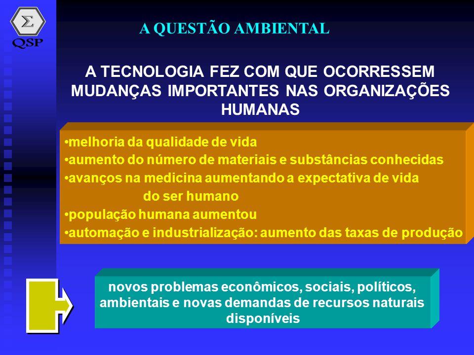 A QUESTÃO AMBIENTAL A TECNOLOGIA FEZ COM QUE OCORRESSEM MUDANÇAS IMPORTANTES NAS ORGANIZAÇÕES HUMANAS •melhoria da qualidade de vida •aumento do númer