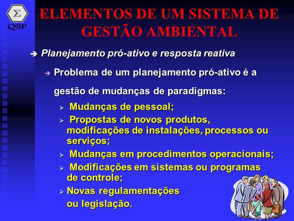  Planejamento pró-ativo e resposta reativa è Problema de um planejamento pró-ativo é a gestão de mudanças de paradigmas:  Mudanças de pessoal;  Pro