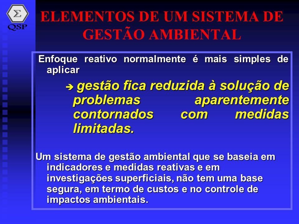 ELEMENTOS DE UM SISTEMA DE GESTÃO AMBIENTAL Enfoque reativo normalmente é mais simples de aplicar Enfoque reativo normalmente é mais simples de aplica