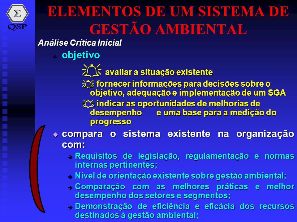 ELEMENTOS DE UM SISTEMA DE GESTÃO AMBIENTAL Análise Crítica Inicial  objetivo  avaliar a situação existente  fornecer informações para decisões sob