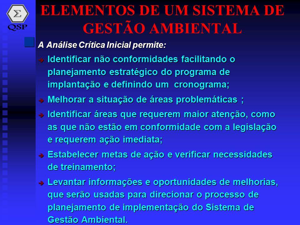 ELEMENTOS DE UM SISTEMA DE GESTÃO AMBIENTAL  A Análise Crítica Inicial permite: è Identificar não conformidades facilitando o planejamento estratégic