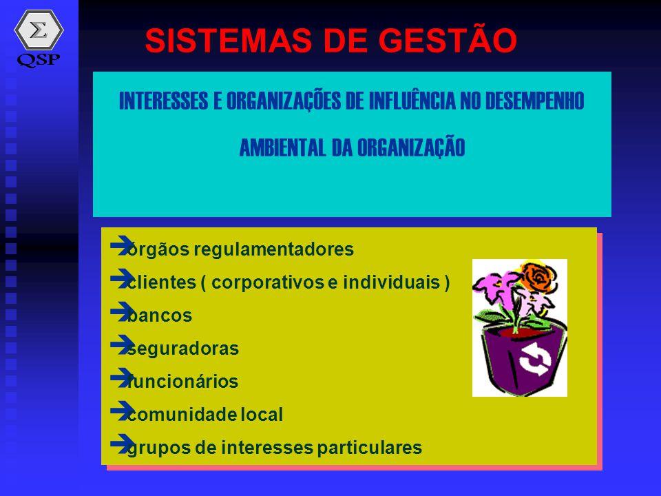 è órgãos regulamentadores è clientes ( corporativos e individuais ) è bancos è seguradoras è funcionários è comunidade local è grupos de interesses pa