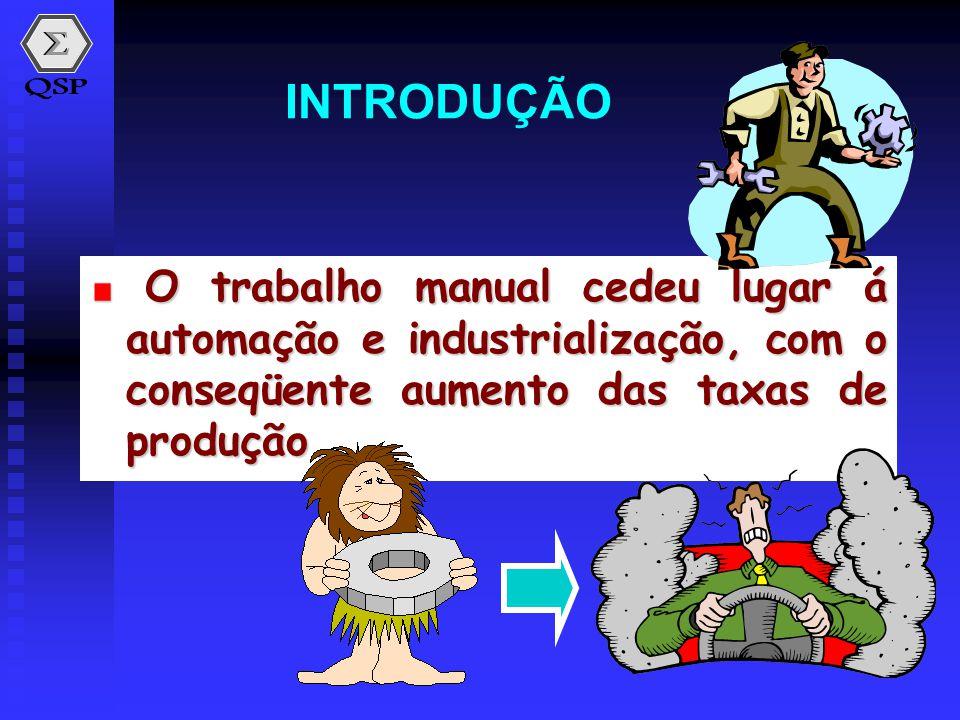 O trabalho manual cedeu lugar á automação e industrialização, com o conseqüente aumento das taxas de produção. O trabalho manual cedeu lugar á automaç