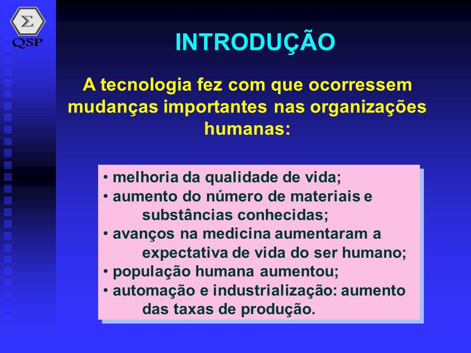 A tecnologia fez com que ocorressem mudanças importantes nas organizações humanas: • melhoria da qualidade de vida; • aumento do número de materiais e