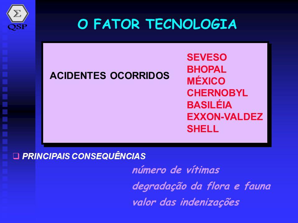 ACIDENTES OCORRIDOS SEVESO BHOPAL MÉXICO CHERNOBYL BASILÉIA EXXON-VALDEZ SHELL  PRINCIPAIS CONSEQUÊNCIAS número de vítimas degradação da flora e faun