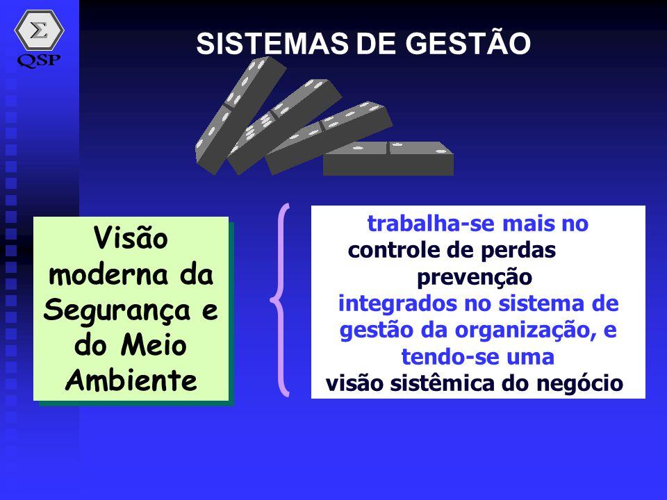SISTEMAS DE GESTÃO trabalha-se mais no controle de perdas e na prevenção, integrados no sistema de gestão da organização, e tendo-se uma visão sistêmi