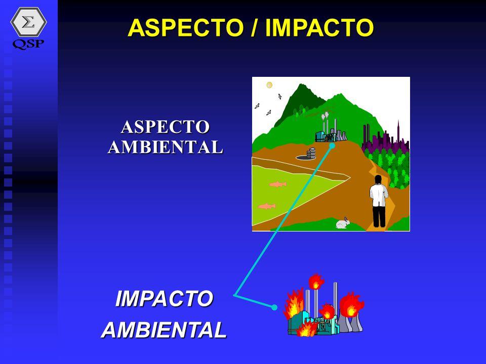 ASPECTO AMBIENTAL ASPECTO / IMPACTO IMPACTOAMBIENTAL