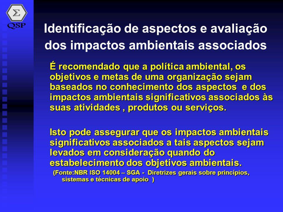 Identificação de aspectos e avaliação dos impactos ambientais associados É recomendado que a política ambiental, os objetivos e metas de uma organizaç