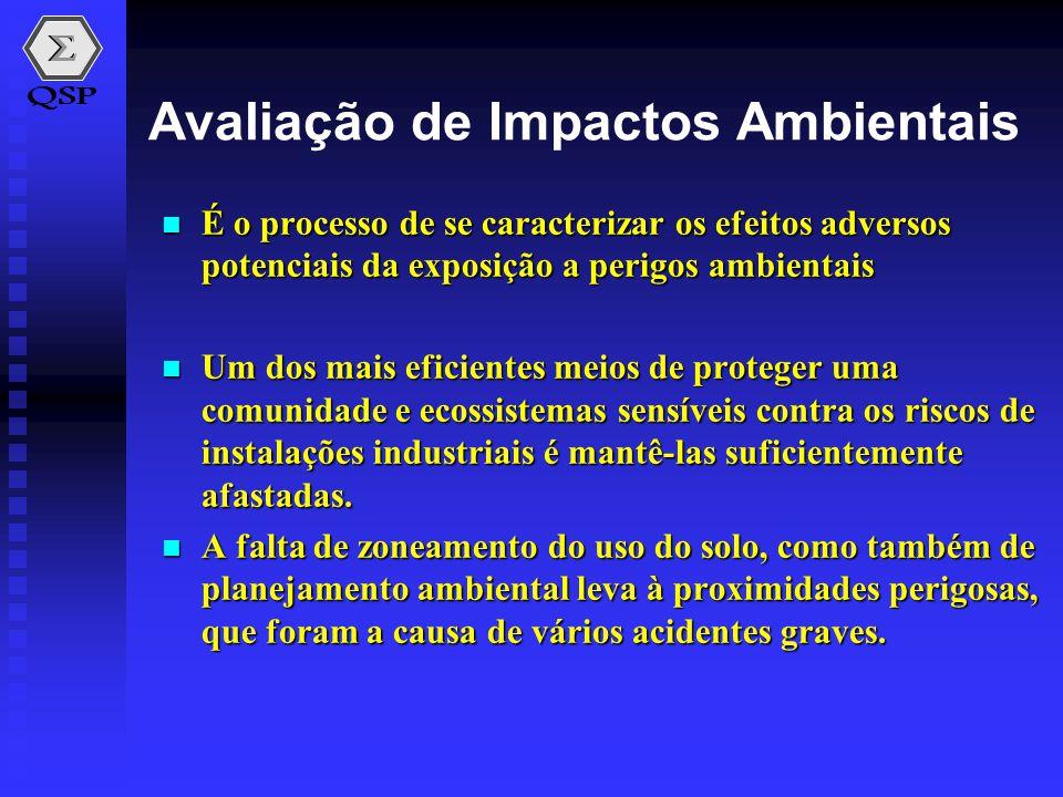  É o processo de se caracterizar os efeitos adversos potenciais da exposição a perigos ambientais  Um dos mais eficientes meios de proteger uma comu