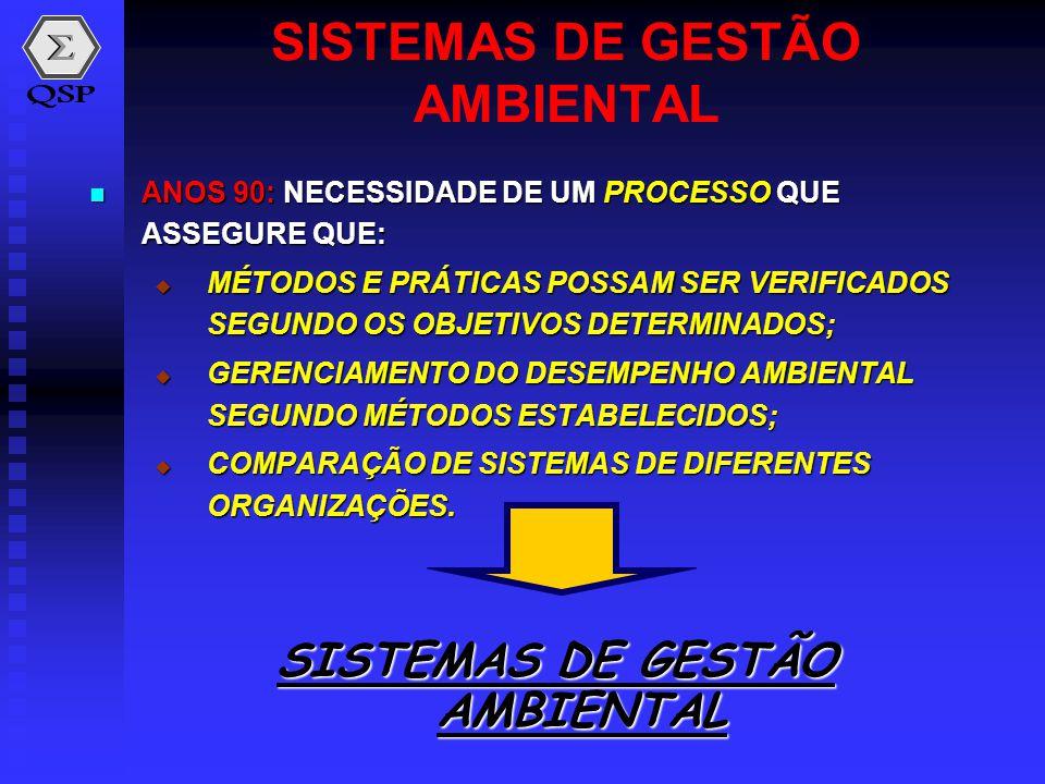 POLÍTICA AMBIENTAL PLANEJAMENTO IMPLEMENTAÇÃO E OPERAÇÃO MONITORAMENTO E AÇÃO CORRETIVA REVISÃO DO SISTEMA PELA ALTA ADMINISTRAÇÃO MELHORIA CONTÍNUA ISO 14000 ETAPAS DO SISTEMA DE GESTÃO AMBIENTAL