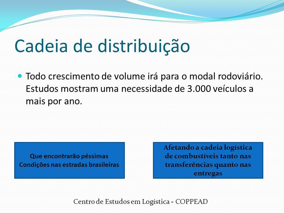 Cadeia de distribuição  Todo crescimento de volume irá para o modal rodoviário. Estudos mostram uma necessidade de 3.000 veículos a mais por ano. Que