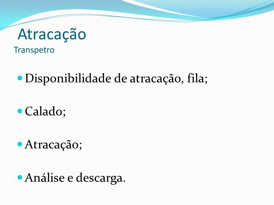 Crescimento na região NE EstadoCrescimento m³Crescimento % Alagoas212.8033,80 Sergipe246.0464,39 Rio Grande do Norte320.8935,73 Piauí330.2545,90 Paraíba349.4996,24 Maranhão735.64413,14 Ceará854.94915,27 Pernambuco1.009.95518,04 Bahia1.539.01827,49
