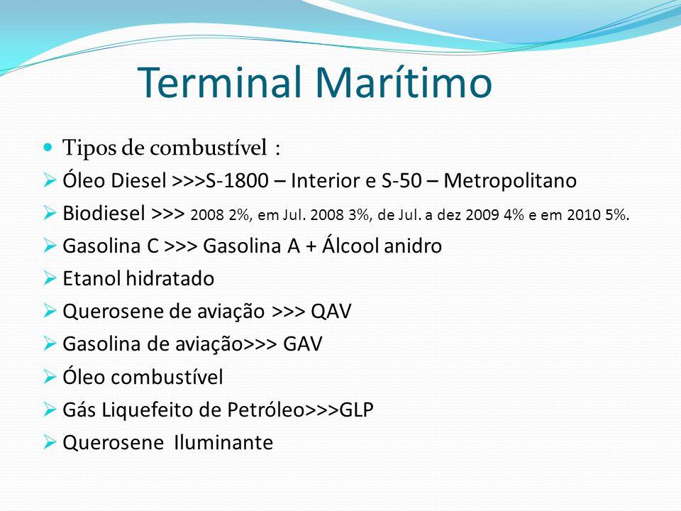  Tipos de combustível :  Óleo Diesel >>>S-1800 – Interior e S-50 – Metropolitano  Biodiesel >>> 2008 2%, em Jul. 2008 3%, de Jul. a dez 2009 4% e e