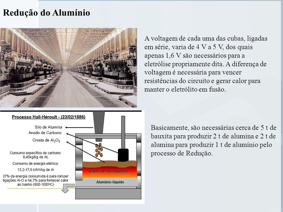 Redução do Alumínio A voltagem de cada uma das cubas, ligadas em série, varia de 4 V a 5 V, dos quais apenas 1,6 V são necessários para a eletrólise propriamente dita.