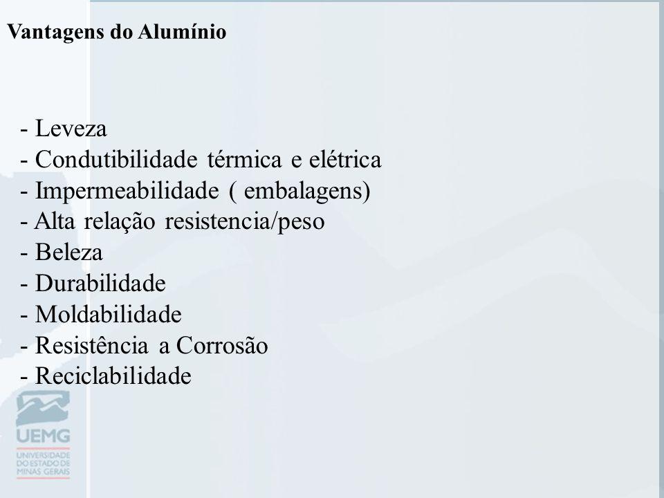 Vantagens do Alumínio - Leveza - Condutibilidade térmica e elétrica - Impermeabilidade ( embalagens) - Alta relação resistencia/peso - Beleza - Durabilidade - Moldabilidade - Resistência a Corrosão - Reciclabilidade