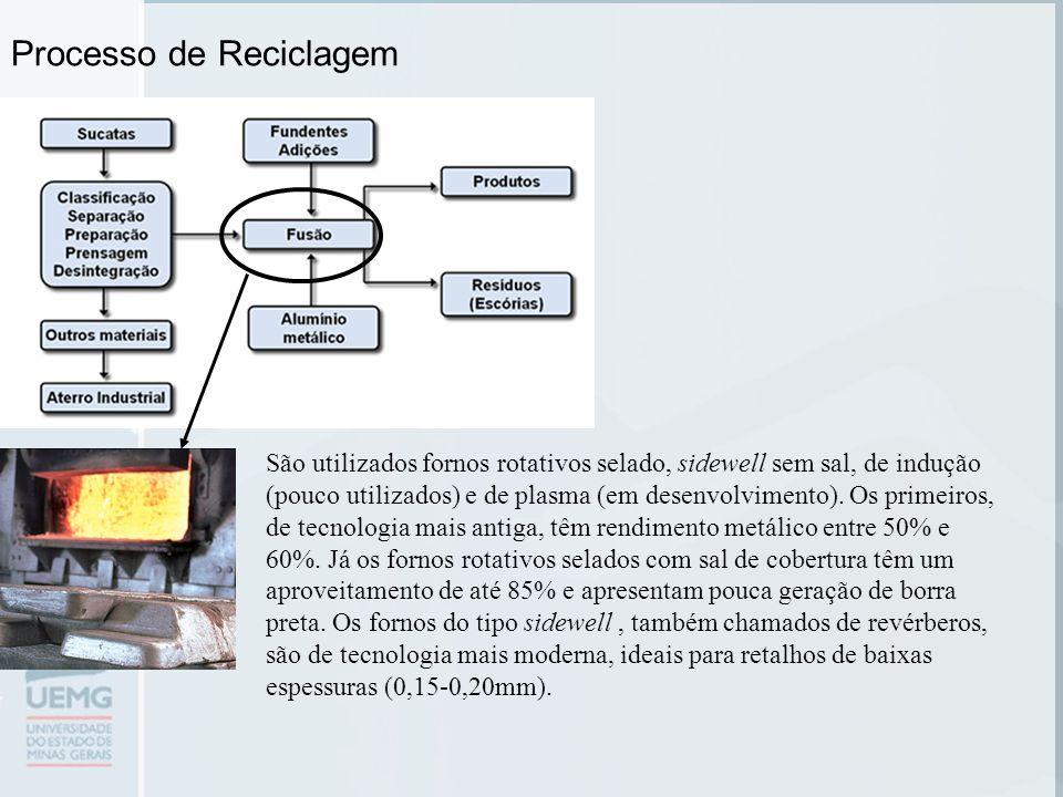 Processo de Reciclagem São utilizados fornos rotativos selado, sidewell sem sal, de indução (pouco utilizados) e de plasma (em desenvolvimento).