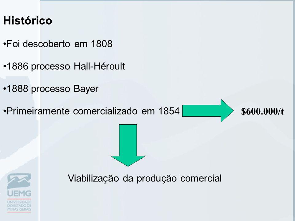 Histórico •Foi descoberto em 1808 •1886 processo Hall-Héroult •1888 processo Bayer •Primeiramente comercializado em 1854 Viabilização da produção comercial $600.000/t