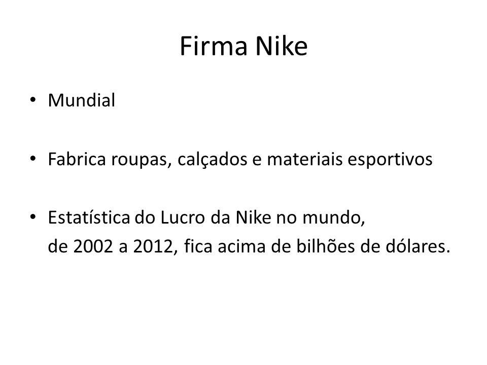 Firma Nike • Mundial • Fabrica roupas, calçados e materiais esportivos • Estatística do Lucro da Nike no mundo, de 2002 a 2012, fica acima de bilhões