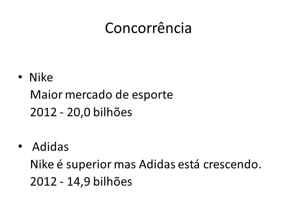 Concorrência • Nike Maior mercado de esporte 2012 - 20,0 bilhões • Adidas Nike é superior mas Adidas está crescendo. 2012 - 14,9 bilhões