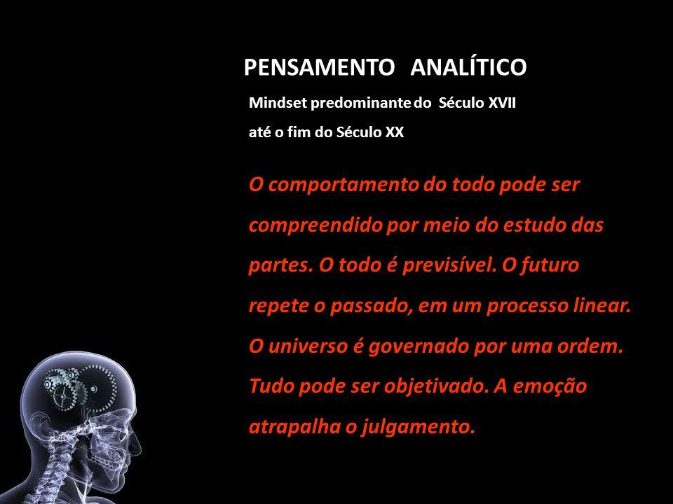 PENSAMENTO ANALÍTICO Mindset predominante do Século XVII até o fim do Século XX O comportamento do todo pode ser compreendido por meio do estudo das p