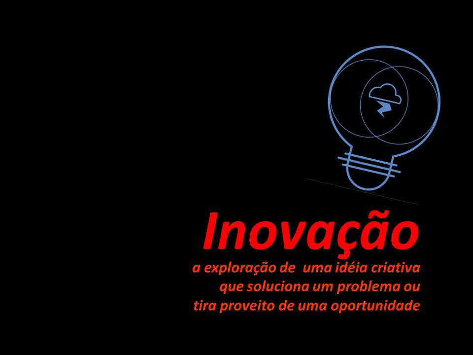 a exploração de uma idéia criativa que soluciona um problema ou tira proveito de uma oportunidade Inovação