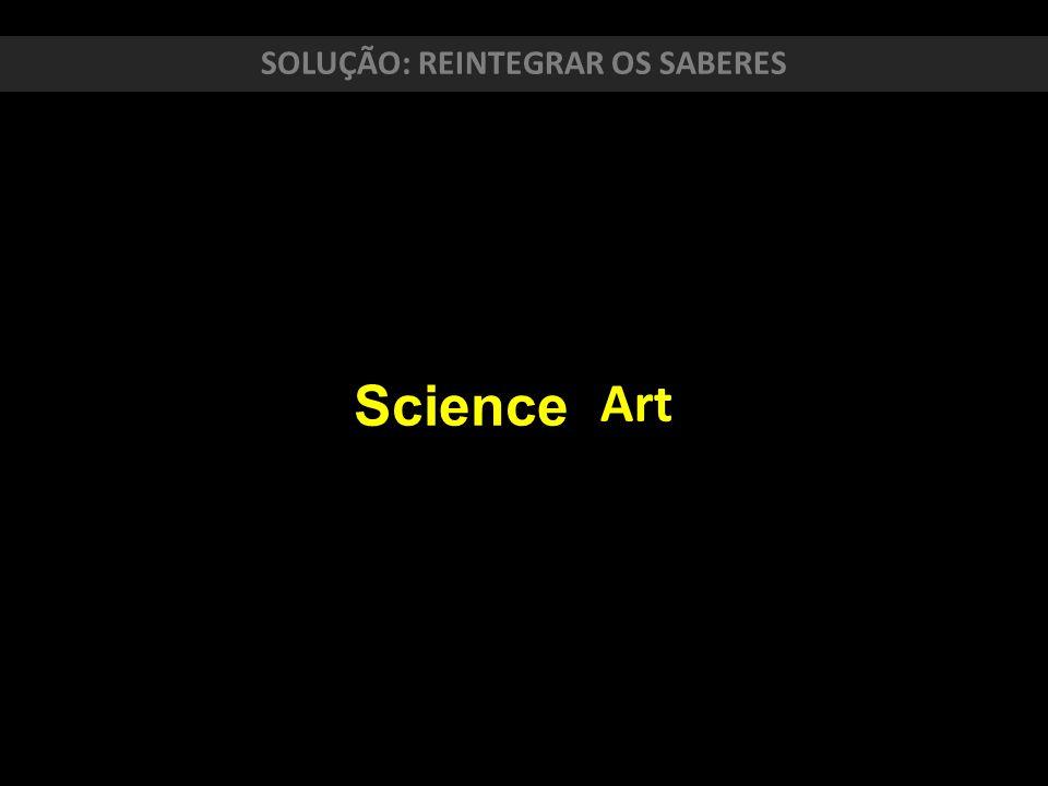 Science Art SOLUÇÃO: REINTEGRAR OS SABERES