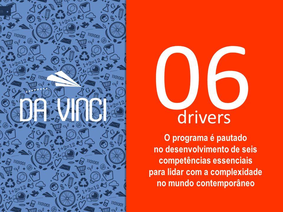 O programa é pautado no desenvolvimento de seis competências essenciais para lidar com a complexidade no mundo contemporâneo 06 drivers
