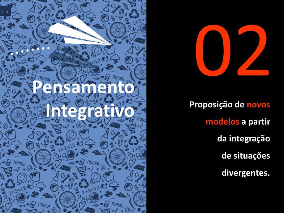 Proposição de novos modelos a partir da integração de situações divergentes. 02 Pensamento Integrativo