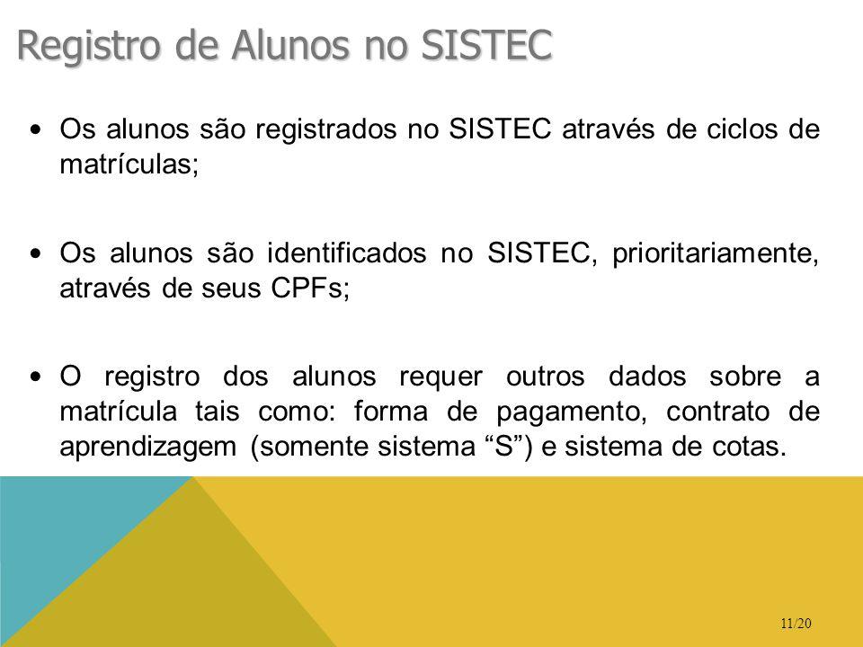 11/20 Registro de Alunos no SISTEC • Os alunos são registrados no SISTEC através de ciclos de matrículas; • Os alunos são identificados no SISTEC, pri