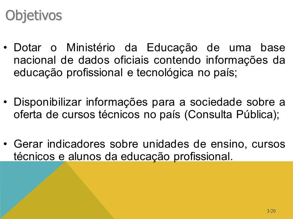 3/20 Objetivos •Dotar o Ministério da Educação de uma base nacional de dados oficiais contendo informações da educação profissional e tecnológica no p
