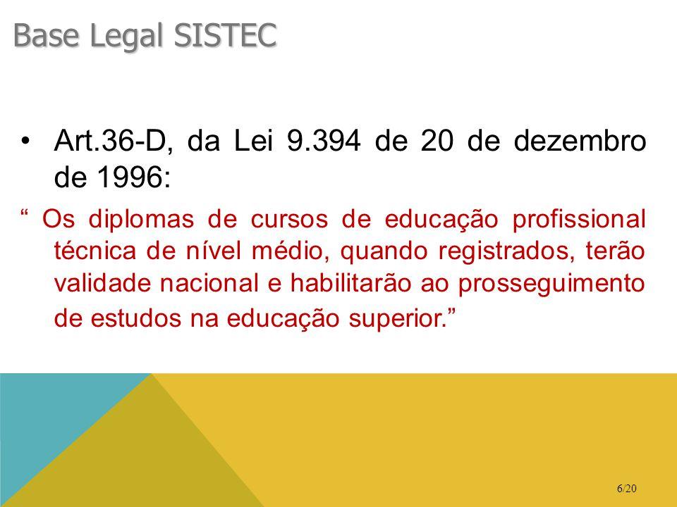 """6/20 Base Legal SISTEC •Art.36-D, da Lei 9.394 de 20 de dezembro de 1996: """" Os diplomas de cursos de educação profissional técnica de nível médio, qua"""