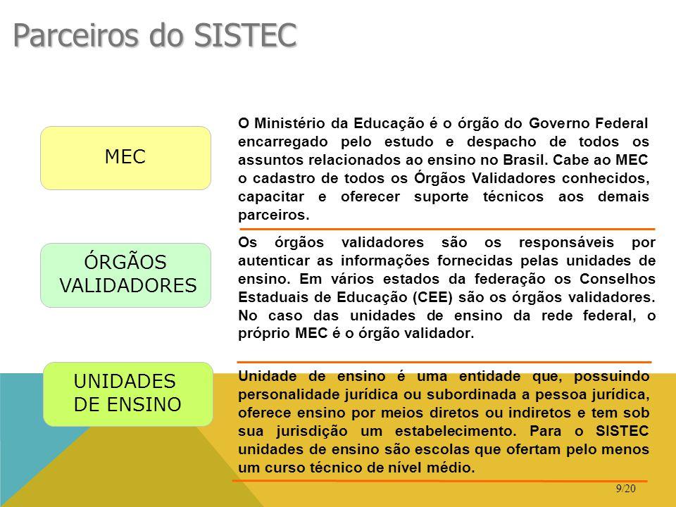 9/20 Parceiros do SISTEC MEC ÓRGÃOS VALIDADORES UNIDADES DE ENSINO Os órgãos validadores são os responsáveis por autenticar as informações fornecidas