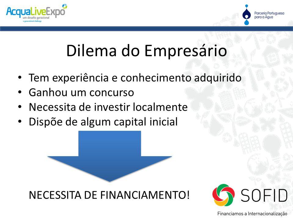 Dilema do Empresário • Tem experiência e conhecimento adquirido • Ganhou um concurso • Necessita de investir localmente • Dispõe de algum capital inic
