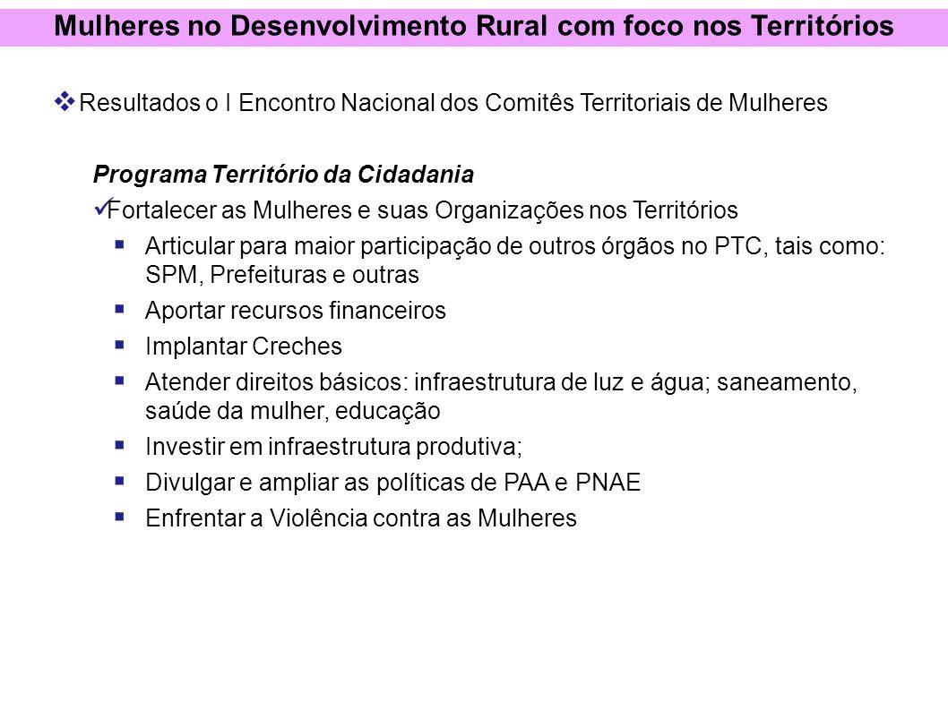  2011 -2014 - Consolidação de uma agenda de Combate a Pobreza Extrema pactuadas nos Planos Nacionais  Plano Brasil Sem Miséria  Plano de Segurança Alimentar e Nutricional  Plano Nacional de Política para Mulheres  Plano Nacional de Agroecologia e Produção Orgânica  2012 – Retomada de um novo desenho para a Política de Desenvolvimento Territorial com expressão no processo da II CNDRSS  2013 – Realização da II CNDRSS – com Paridade de Gênero Mulheres no Desenvolvimento Rural com foco nos Territórios