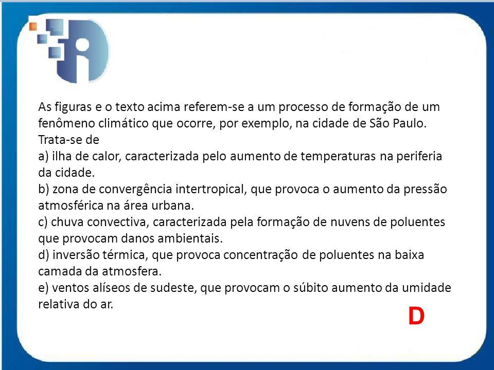 As figuras e o texto acima referem-se a um processo de formação de um fenômeno climático que ocorre, por exemplo, na cidade de São Paulo. Trata-se de