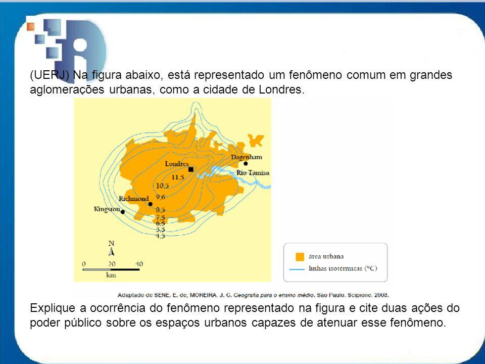 (UERJ) Na figura abaixo, está representado um fenômeno comum em grandes aglomerações urbanas, como a cidade de Londres. Explique a ocorrência do fenôm