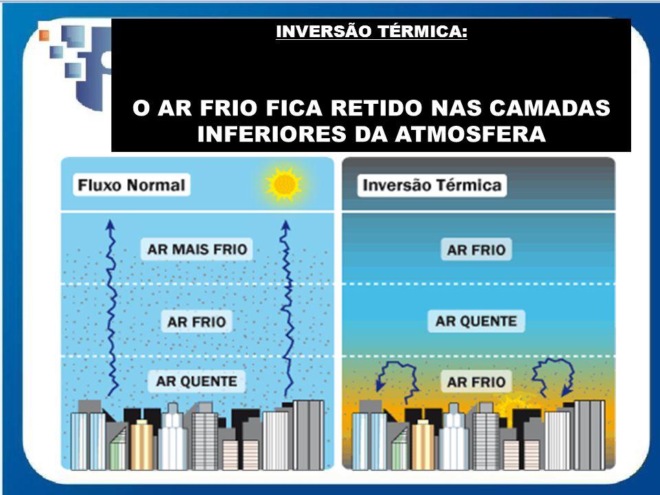 INVERSÃO TÉRMICA: O AR FRIO FICA RETIDO NAS CAMADAS INFERIORES DA ATMOSFERA