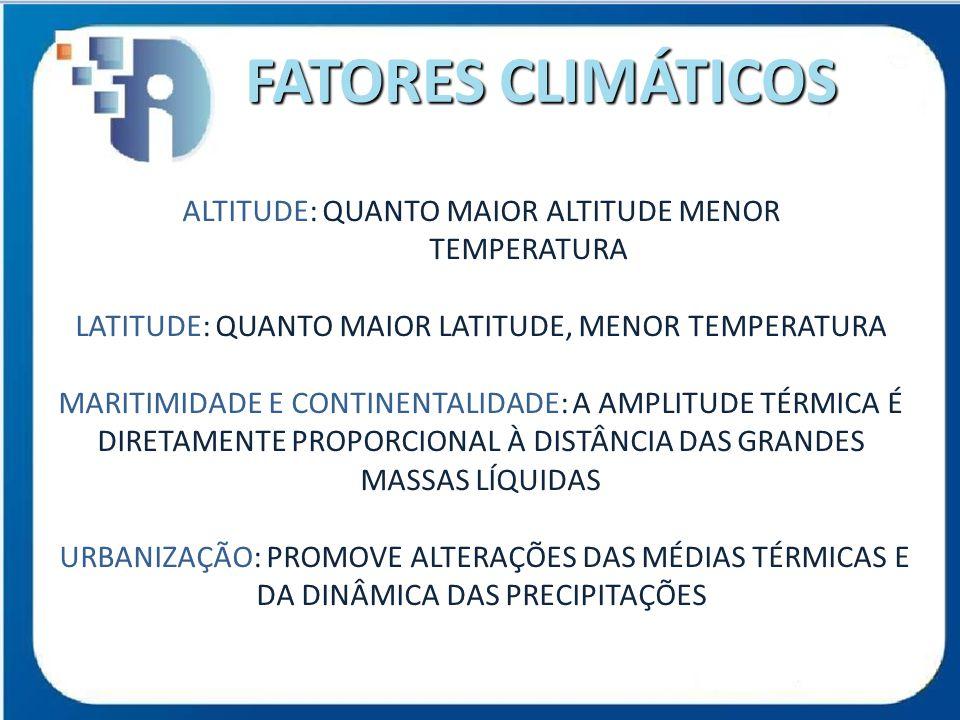 FATORES CLIMÁTICOS ALTITUDE: QUANTO MAIOR ALTITUDE MENOR TEMPERATURA LATITUDE: QUANTO MAIOR LATITUDE, MENOR TEMPERATURA MARITIMIDADE E CONTINENTALIDAD