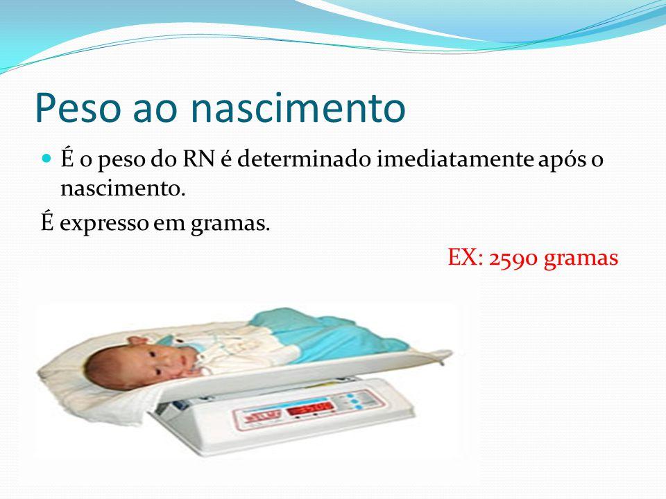 Peso ao nascimento  É o peso do RN é determinado imediatamente após o nascimento. É expresso em gramas. EX: 2590 gramas