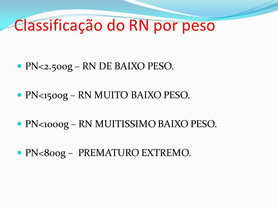 Classificação do RN por peso  PN<2.500g – RN DE BAIXO PESO.  PN<1500g – RN MUITO BAIXO PESO.  PN<1000g – RN MUITISSIMO BAIXO PESO.  PN<800g – PREM