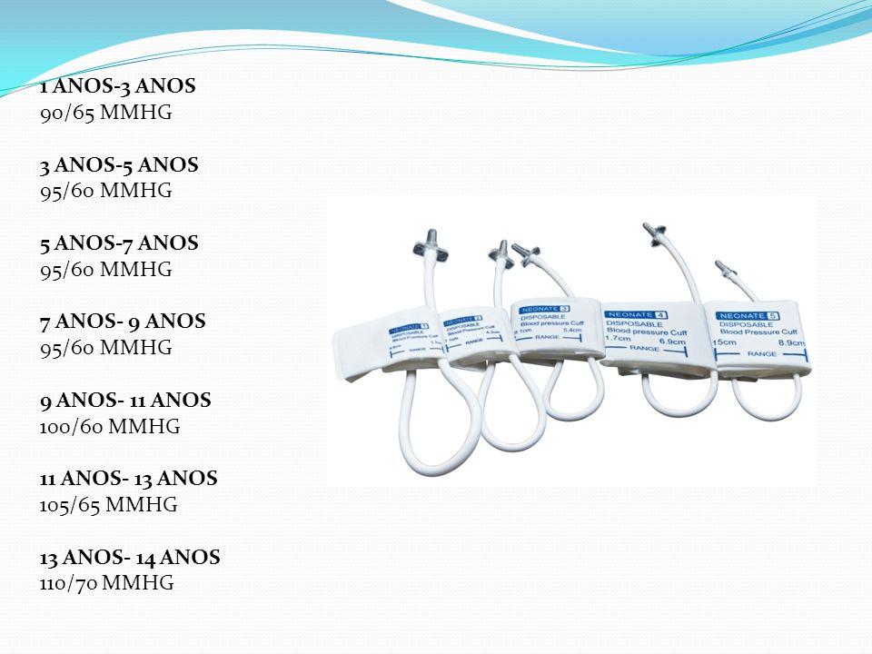 1 ANOS-3 ANOS 90/65 MMHG 3 ANOS-5 ANOS 95/60 MMHG 5 ANOS-7 ANOS 95/60 MMHG 7 ANOS- 9 ANOS 95/60 MMHG 9 ANOS- 11 ANOS 100/60 MMHG 11 ANOS- 13 ANOS 105/