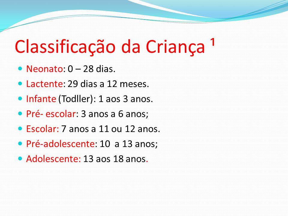 Classificação da Criança ¹  Neonato: 0 – 28 dias.  Lactente: 29 dias a 12 meses.  Infante (Todller): 1 aos 3 anos.  Pré- escolar: 3 anos a 6 anos;