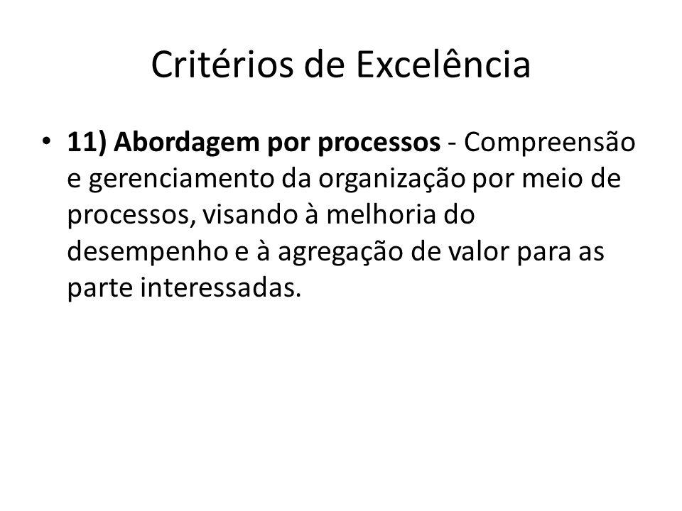 Critérios de Excelência • 11) Abordagem por processos - Compreensão e gerenciamento da organização por meio de processos, visando à melhoria do desemp