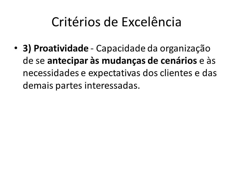 Critérios de Excelência • 3) Proatividade - Capacidade da organização de se antecipar às mudanças de cenários e às necessidades e expectativas dos cli