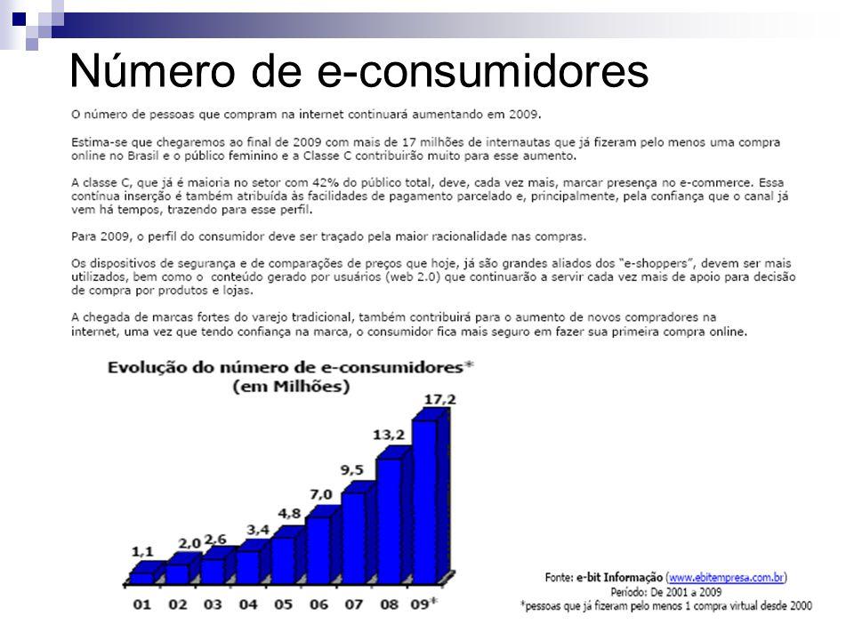 Planejando seu e-commerce Há muitas coisas a considerar antes de se iniciar um e- commerce.