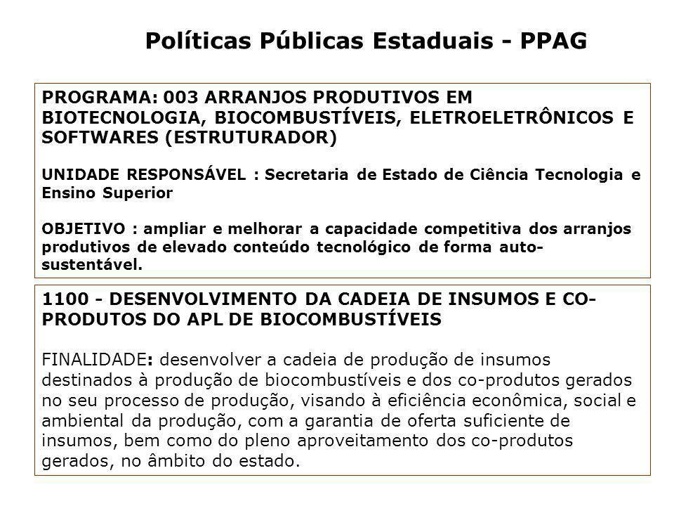 PROGRAMA: 003 ARRANJOS PRODUTIVOS EM BIOTECNOLOGIA, BIOCOMBUSTÍVEIS, ELETROELETRÔNICOS E SOFTWARES (ESTRUTURADOR) UNIDADE RESPONSÁVEL : Secretaria de