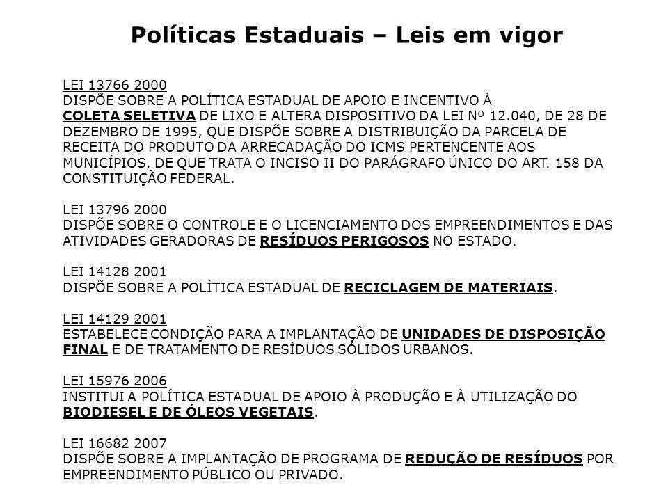 Políticas Estaduais – Projetos de lei PL.