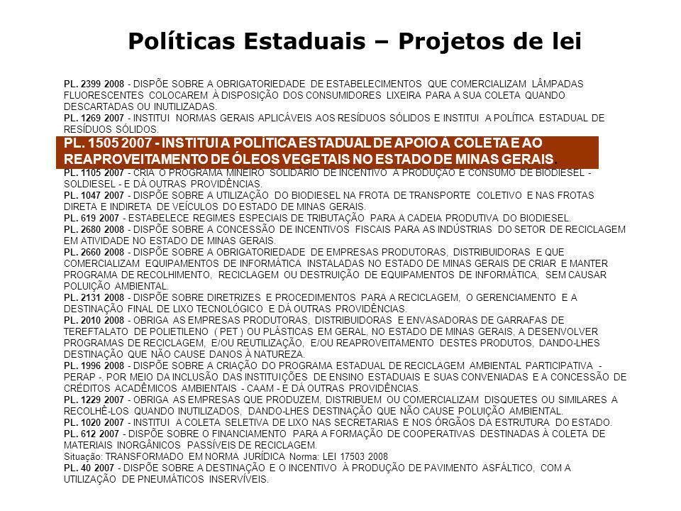 Políticas Estaduais – Projetos de lei PL. 2399 2008 - DISPÕE SOBRE A OBRIGATORIEDADE DE ESTABELECIMENTOS QUE COMERCIALIZAM LÂMPADAS FLUORESCENTES COLO