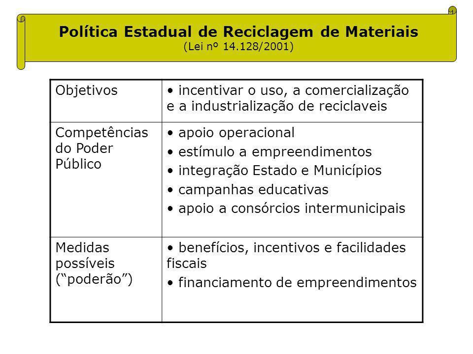Política Estadual de Reciclagem de Materiais (Lei nº 14.128/2001) Objetivos• incentivar o uso, a comercialização e a industrialização de reciclaveis C